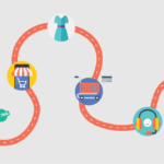 Journey Map: A Tool to Approach Customer Experience